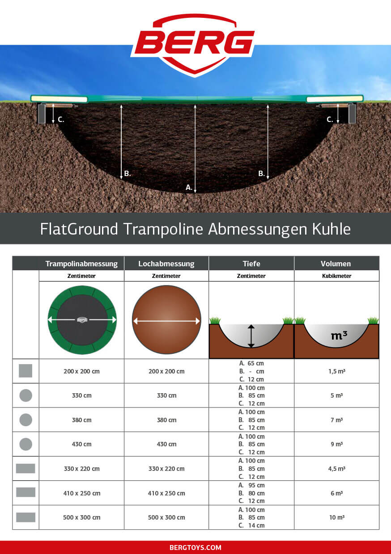 FlatGround Trampolin abmessungen Kuhle
