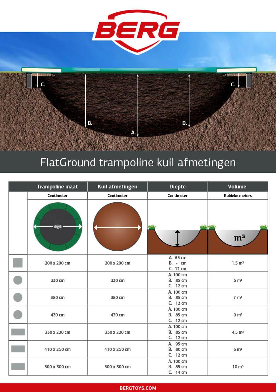 Kuil afmetingen FlatGround trampoline