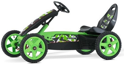 BERG PEDAL GO-KARTS: THE VARIOUS THEMES