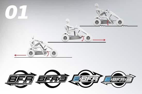 BERG Race