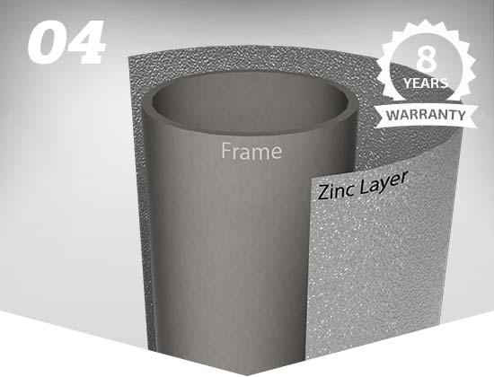 Extra stevig frame zorgt voor meer veiligheid